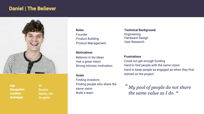 Persona of university startup founder (undergraduate).