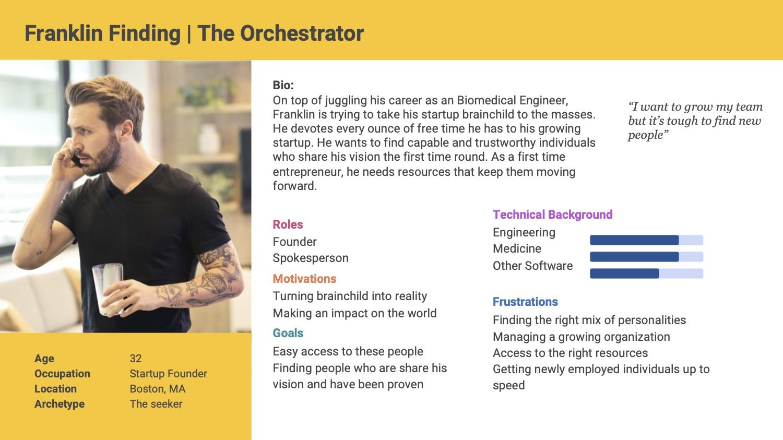 Persona of university startup founder (graduate).
