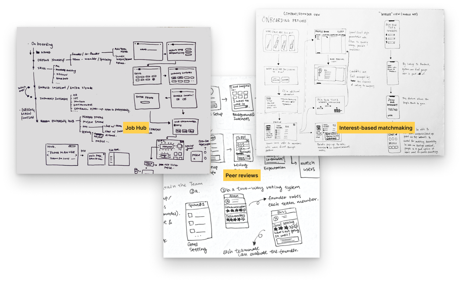 A compilation of three sketches that contain the three design directions – job hub, peer reviews, and interest-based matchmaking.