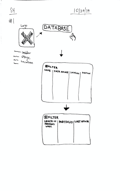 Sketch of a spreadsheet list style exploration.