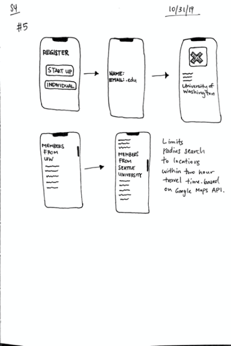 Sketch exploring university email sign up and promoting profiles from same university.