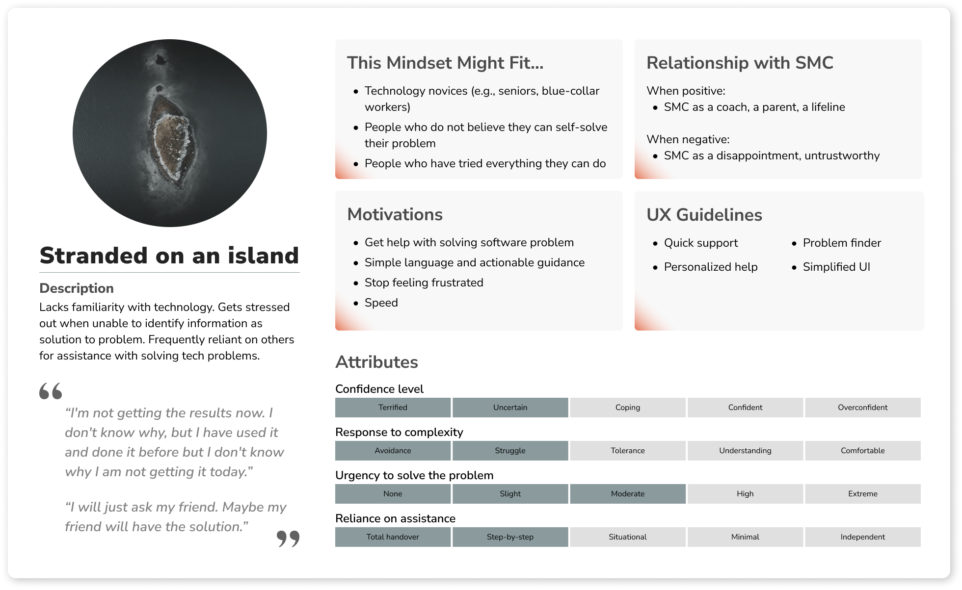 A graphic of the attributes, characteristics, beliefs, motivation, description of the mindset stranded on an island.