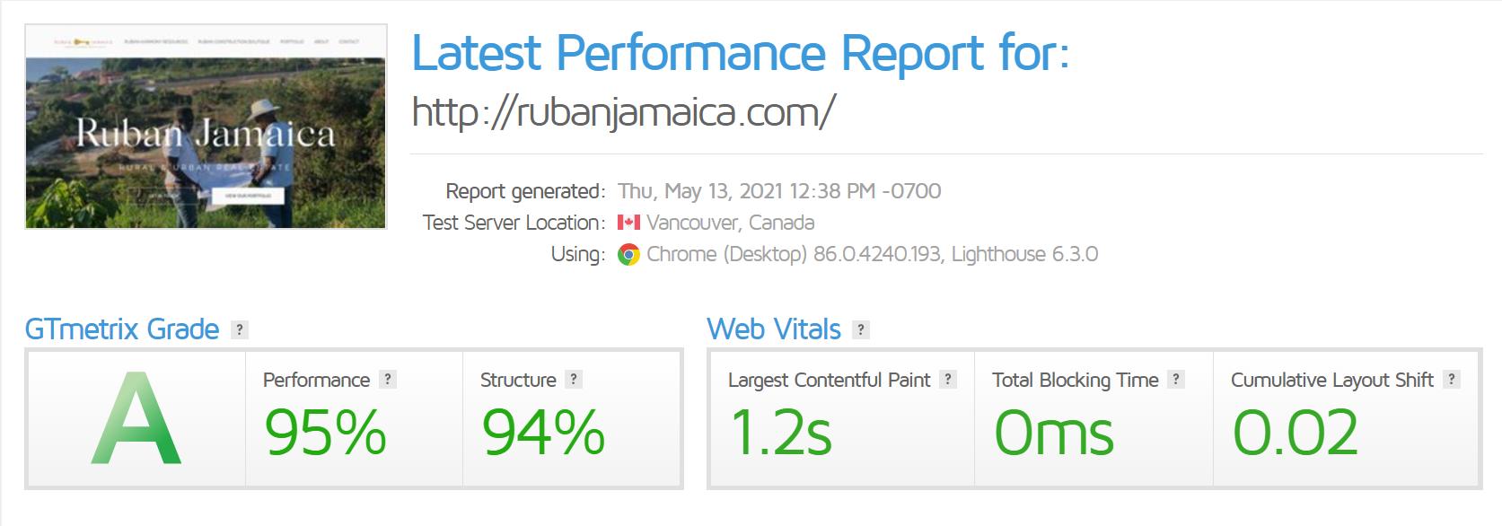 Ruban Jamaica's GTMetrix score