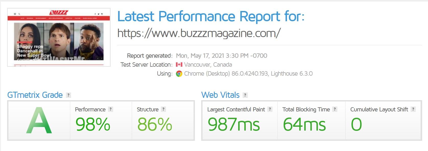 Buzzz's GT Metrix Score for Vancouver, Canada
