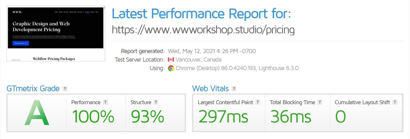 Homepage GTMetrix Score