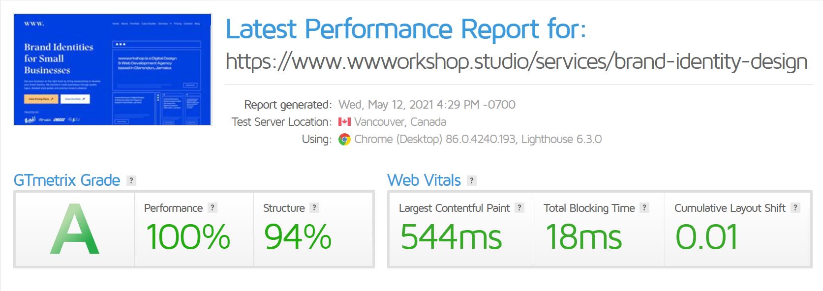 Service page GTMetrix Score
