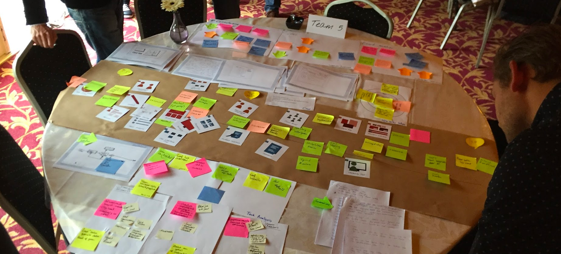 Results of a day hard work during the a full day workshop on Service & UX Design
