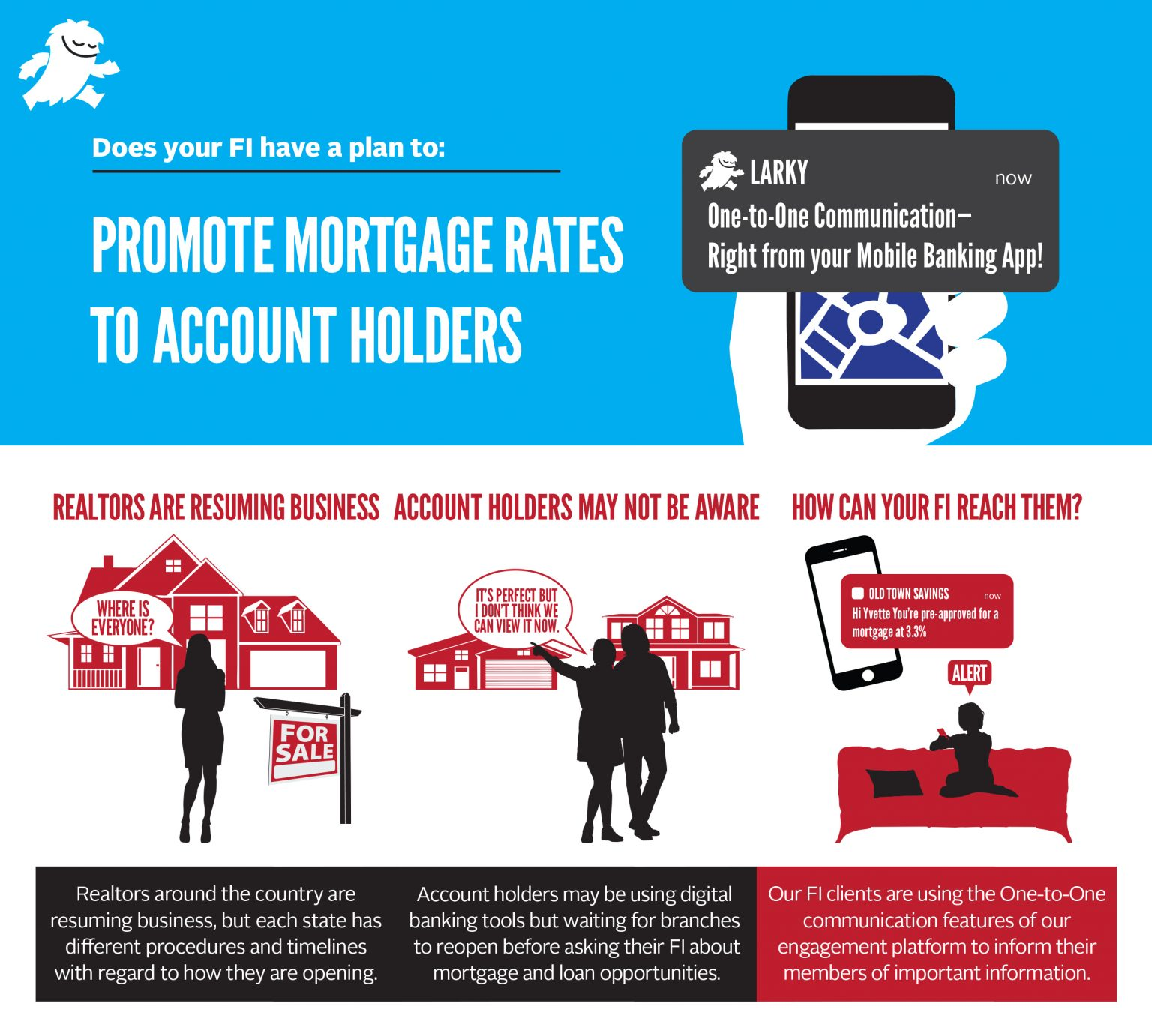 Promote Mortgage Rates to Account Holders