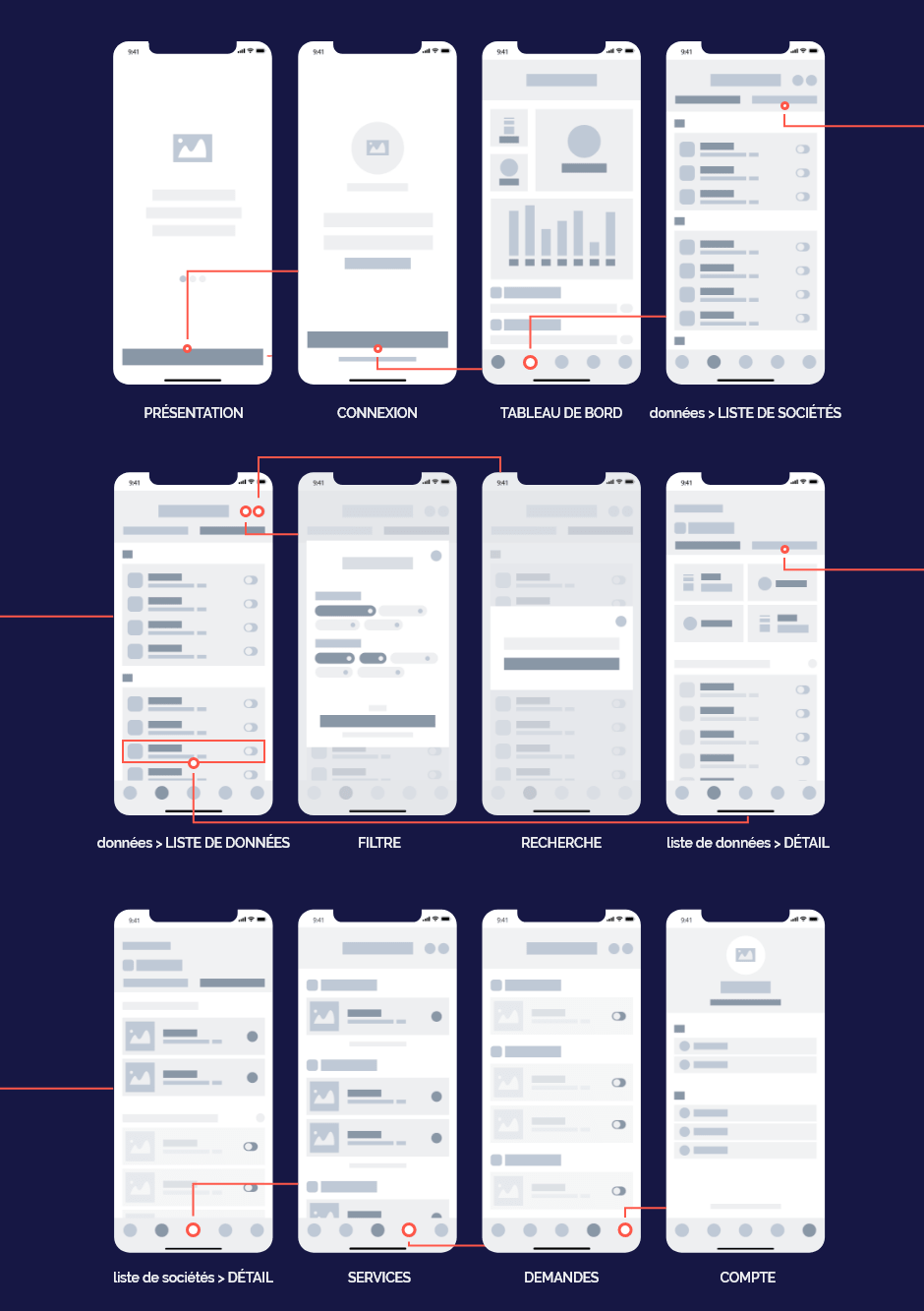 application wireframes