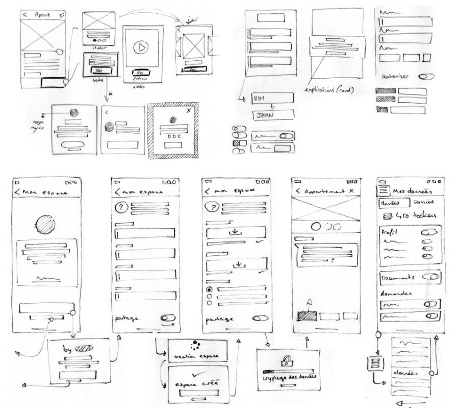 sketchs module
