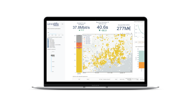Omnitele PRIMEA user interface showing RAN investment optimisation