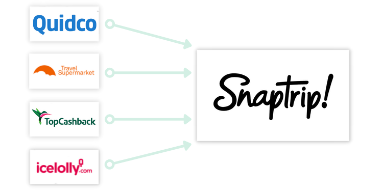 Snaptrip Group affiliate partners