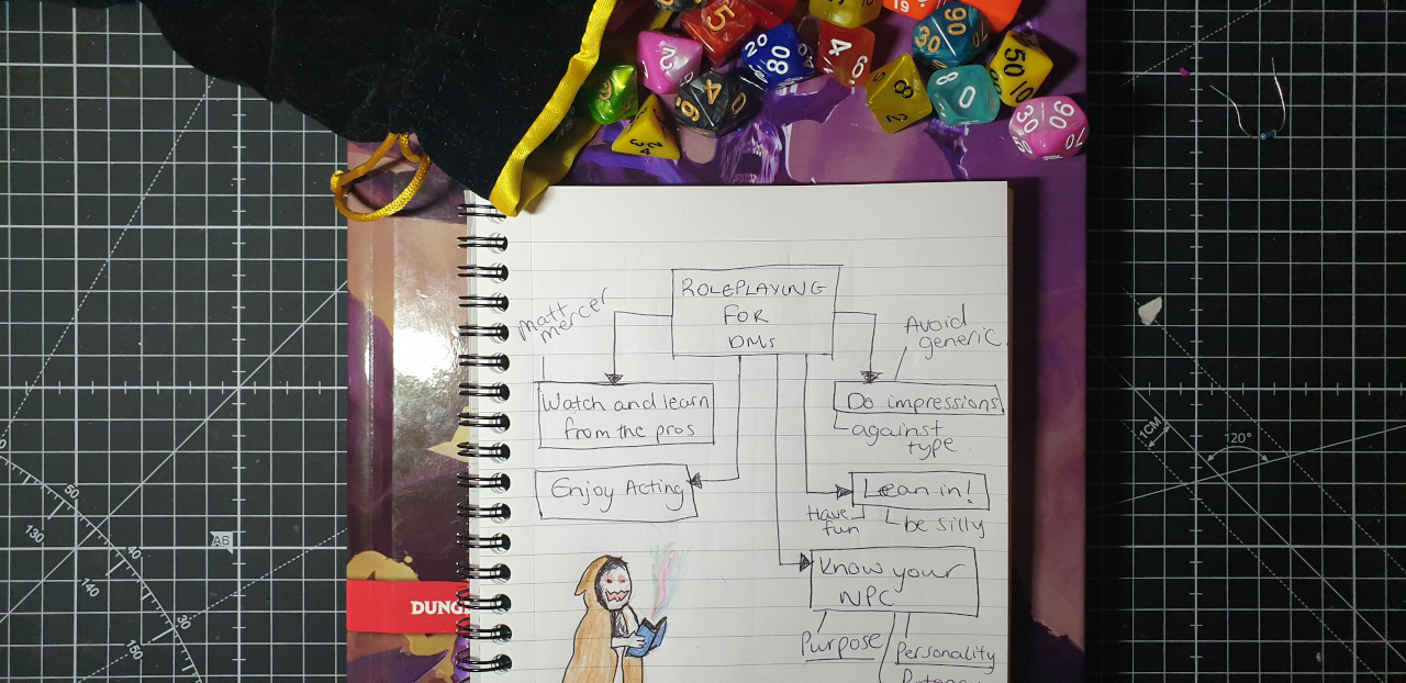A cup of coffee on a table, next to a notebook a Rubik's cube and a Raspberry PI. The notebook has Enthusiasm written on it.