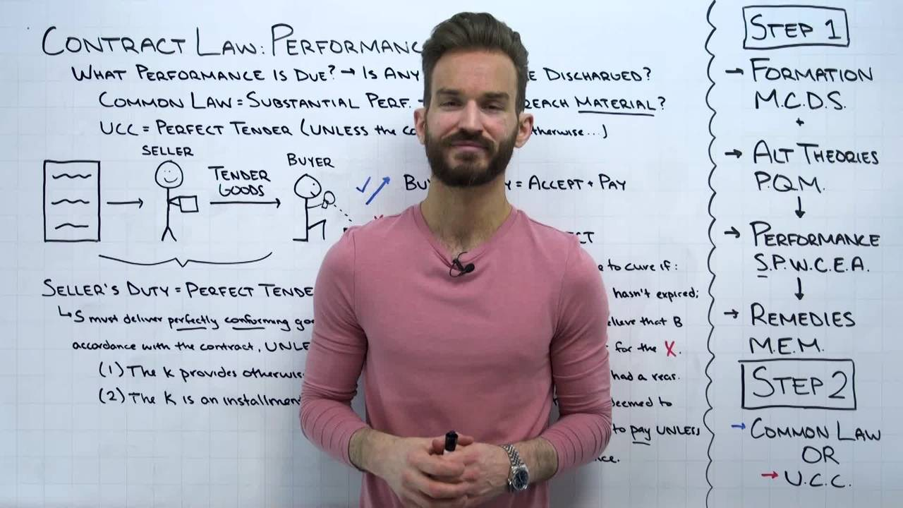 Contract Law: Perfect Tender (UCC) vs. Substantial Performance (Common Law)