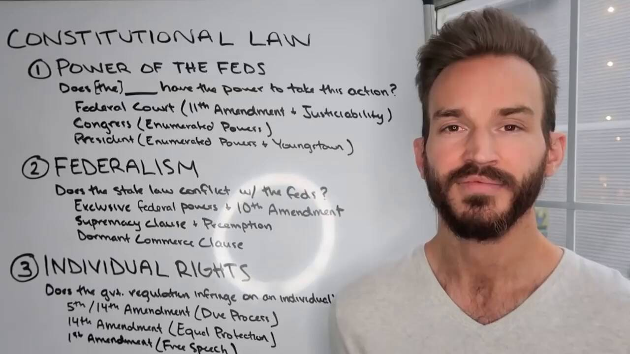 Constitutional Law Overview: How to Issue Spot a Constitutional Law Essay