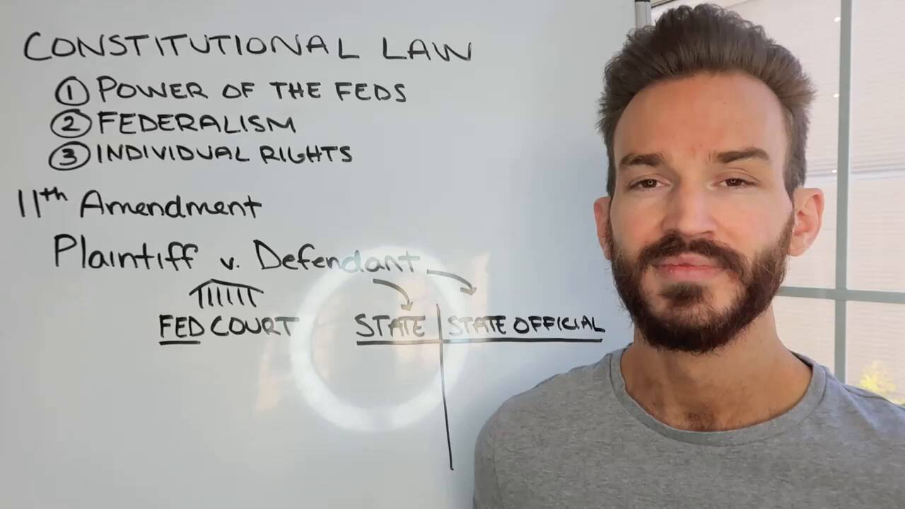 How to Analyze State Sovereign Immunity under the 11th Amendment on a Constitutional Law Essay