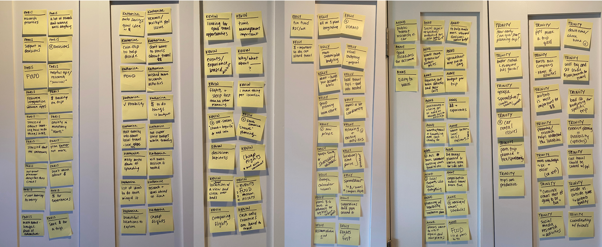 Affinity mapping image