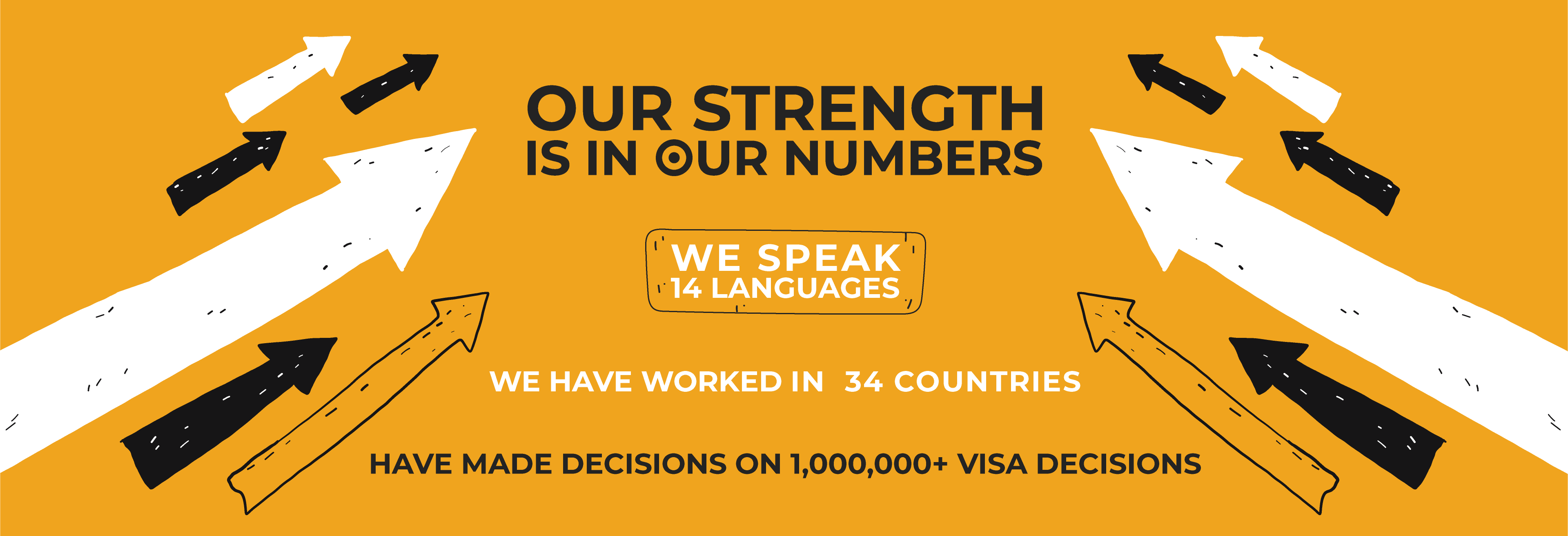 Our strength is in our numbers We speak 14 languages We have worked in 34 countries We have made decisions on 1,000,000+ Visas