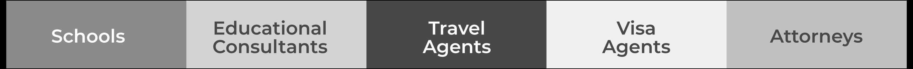 Schools, Educational Consultants, Travel Agents, Visa Agents, Attorneys.