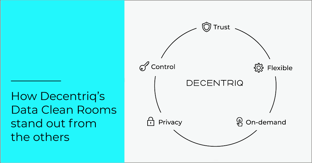 What are data clean rooms and how to pick the right one for you?