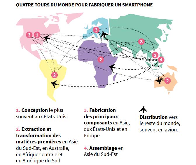 impacts d'un smartphone sur la planète