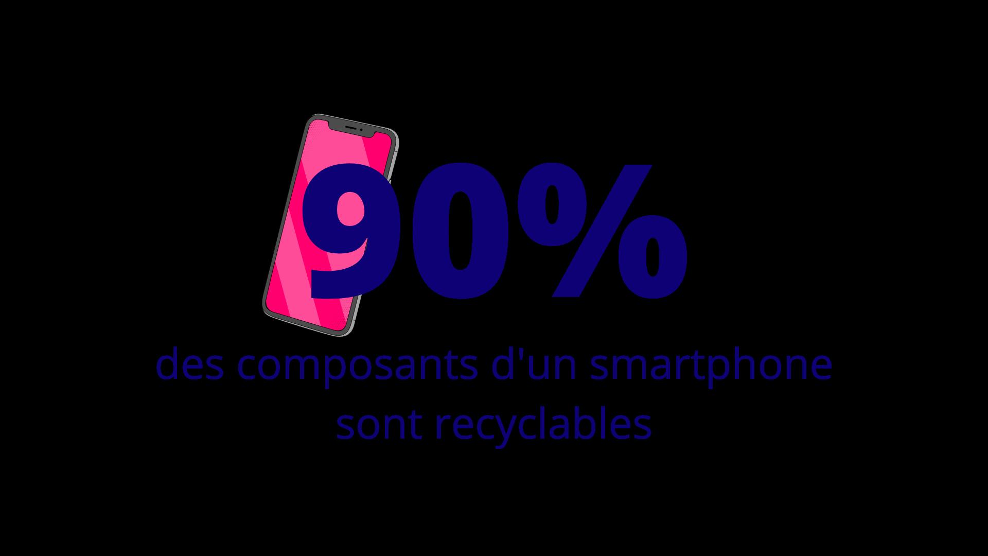 90% des composants d'un smartphone sont recyclables