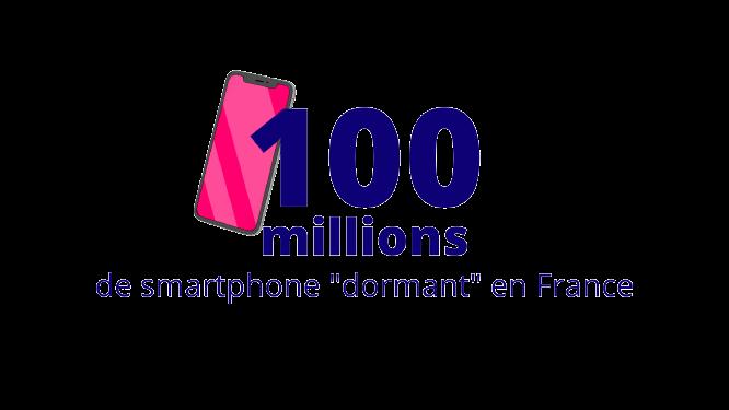 smartphone dormant