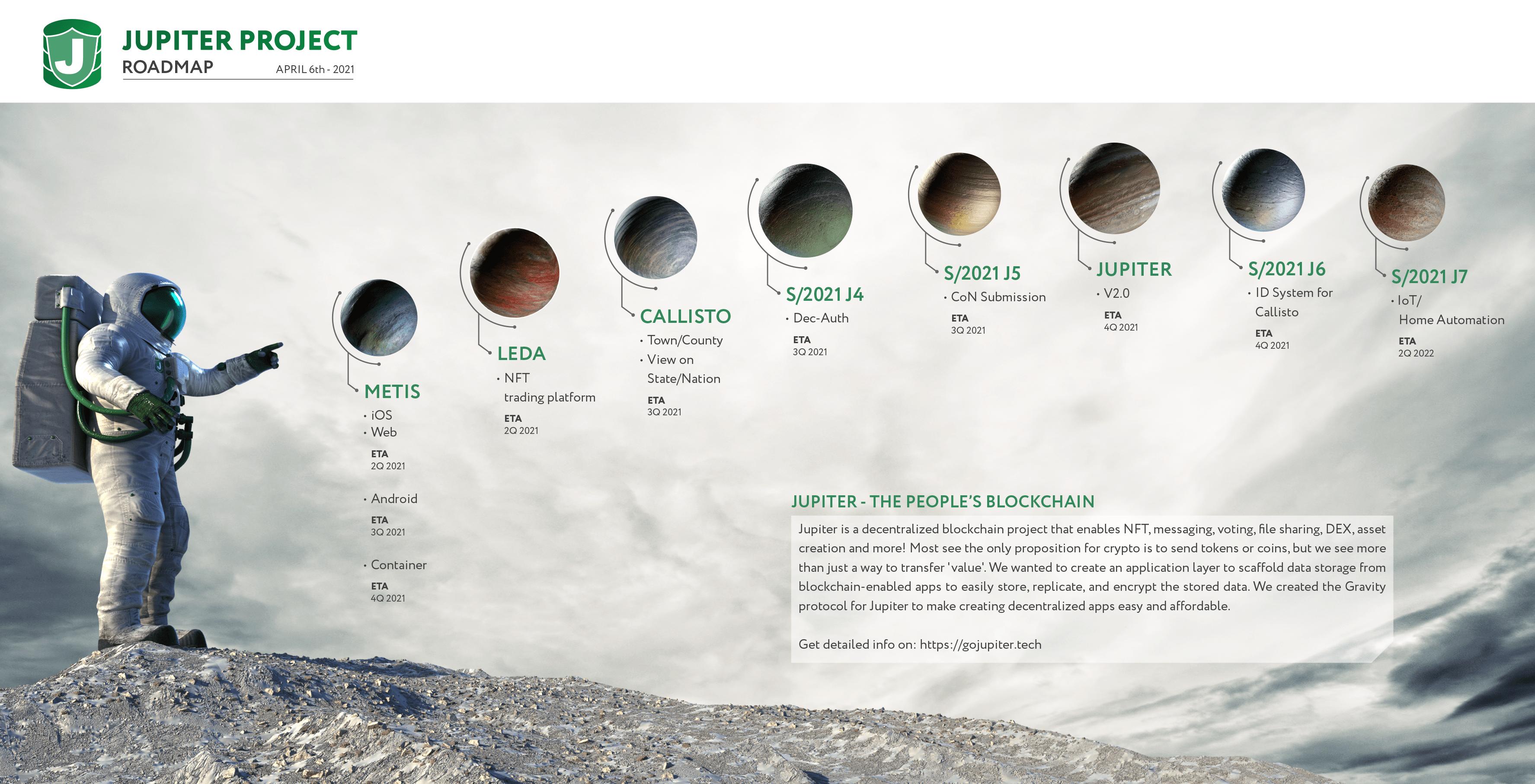 Jupiter's Roadmap