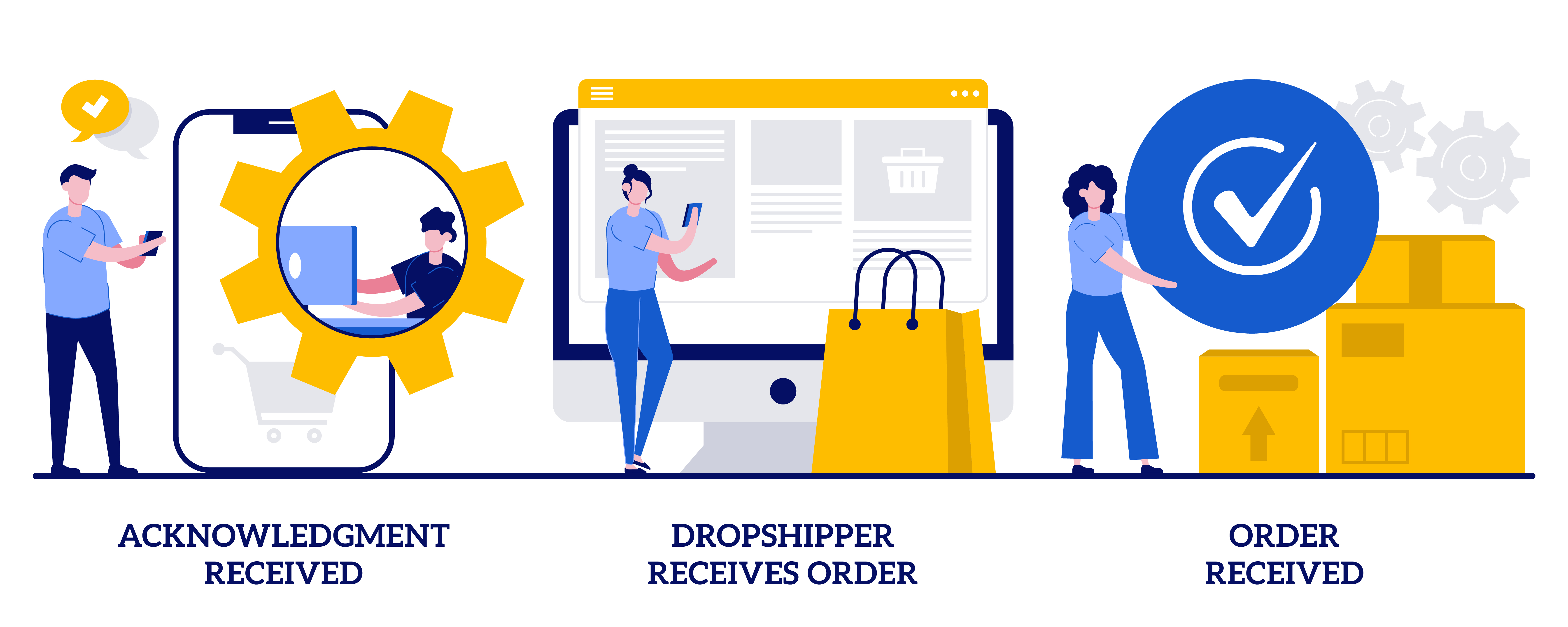 How To Win The Dropshipping Game In 2021