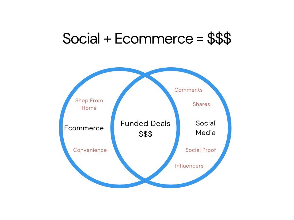 venture-capial-trend-venn-diagram