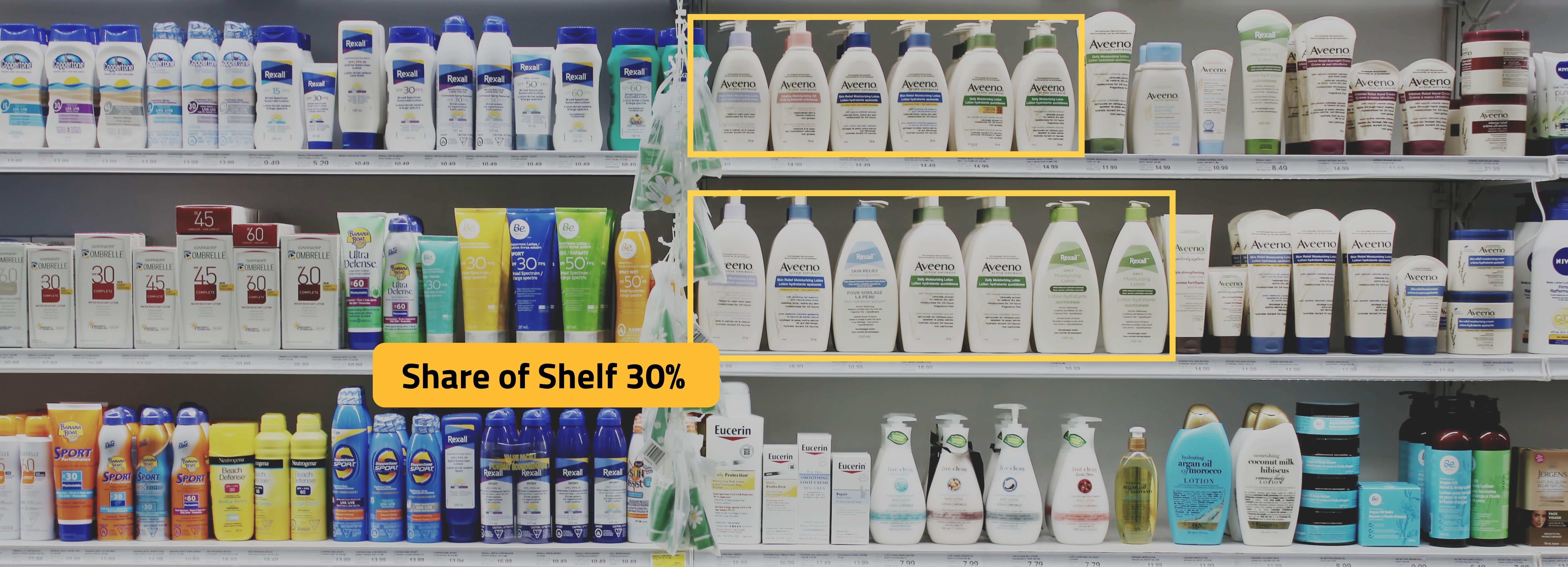 Improving Share of Shelf