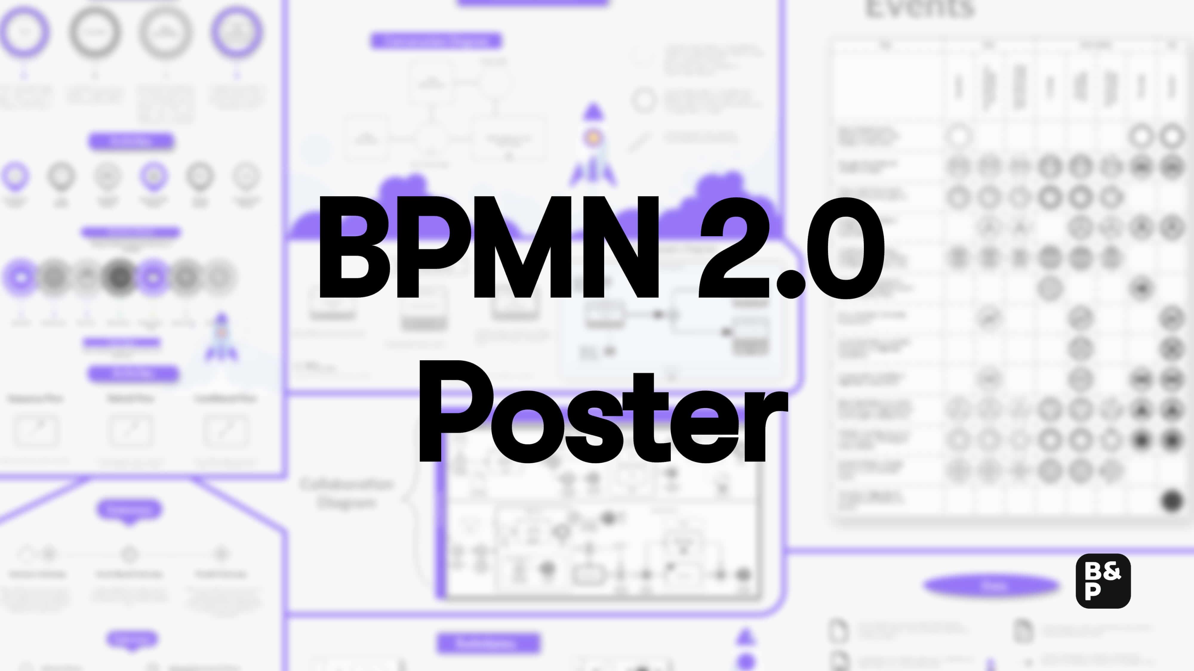 BPMN 2.0 Poster