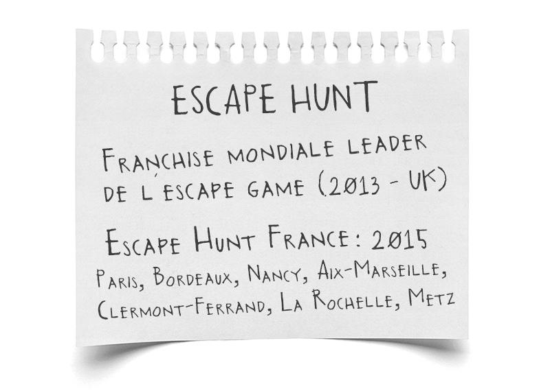 Paroles d'escape, Escape Hunt