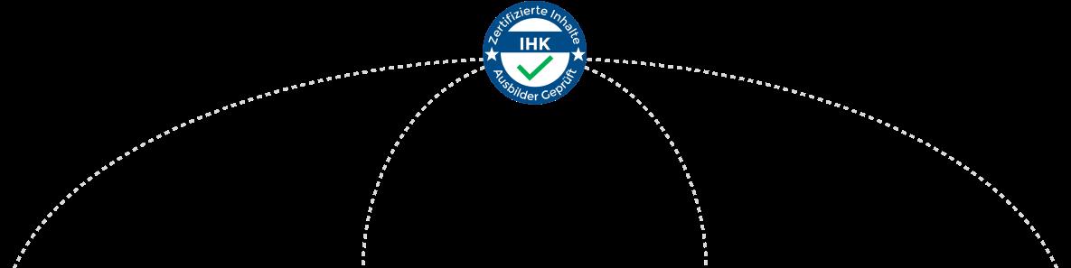 IHK Prüfer und Ausbilder zertifizierte Lerninhalte