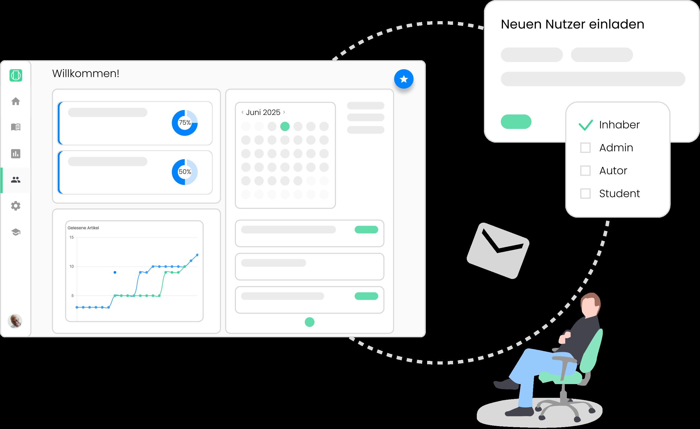 Dashboard des Learning Management Systems für Inhaber