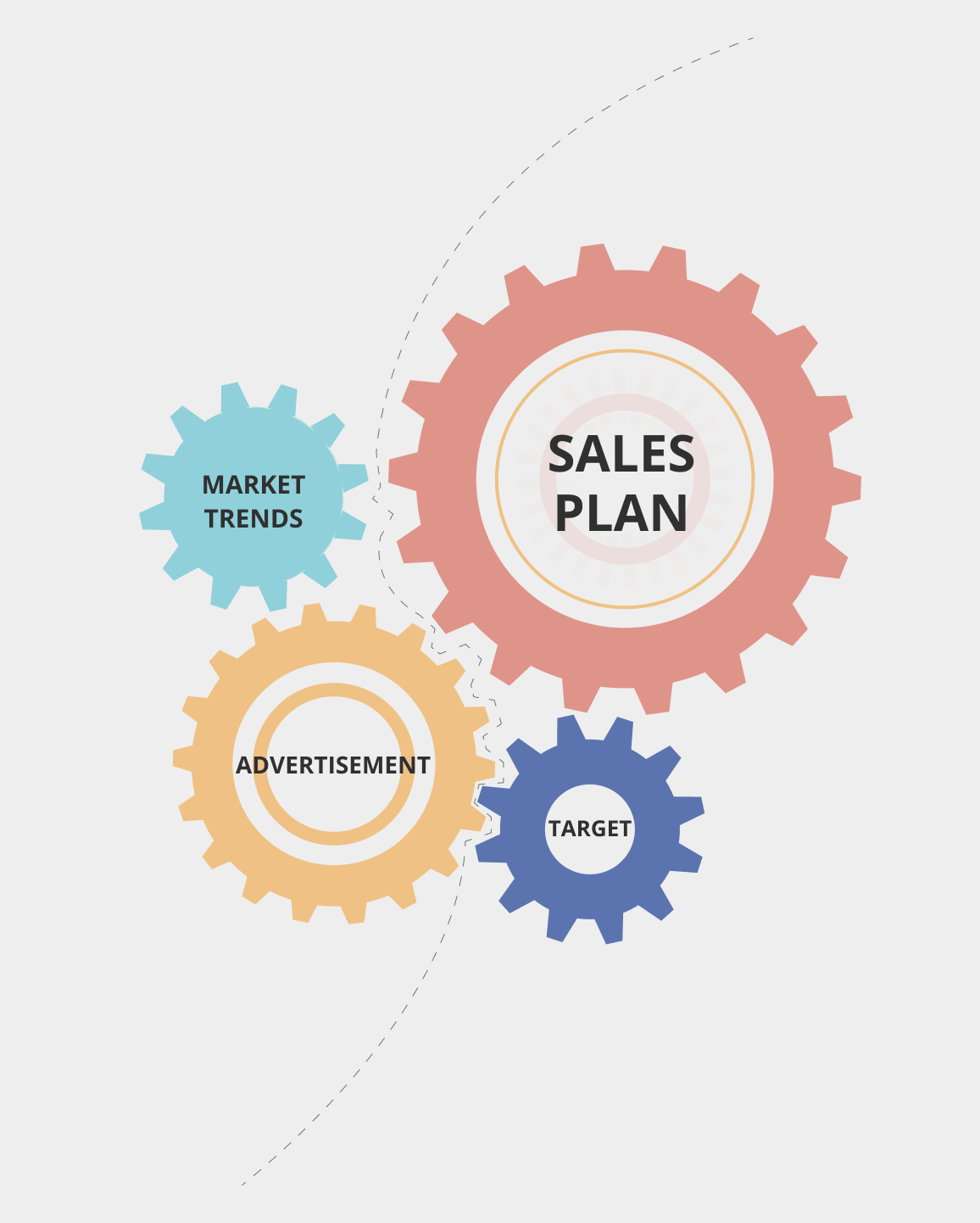 Sales Plan for growing business