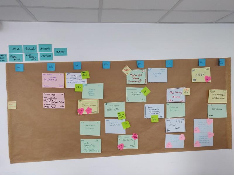 Agenda co-construit - We Open Space