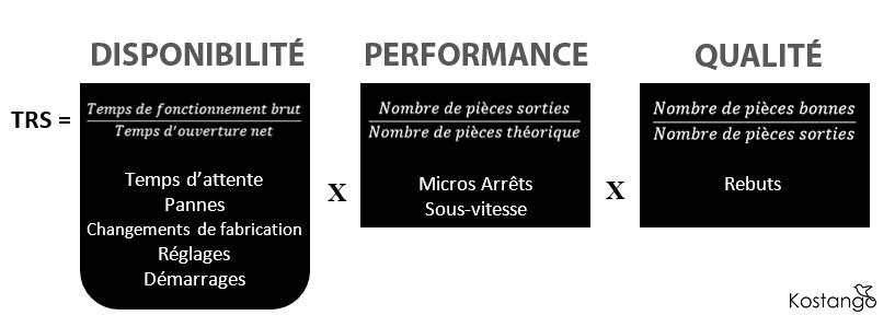 composantes-TRS