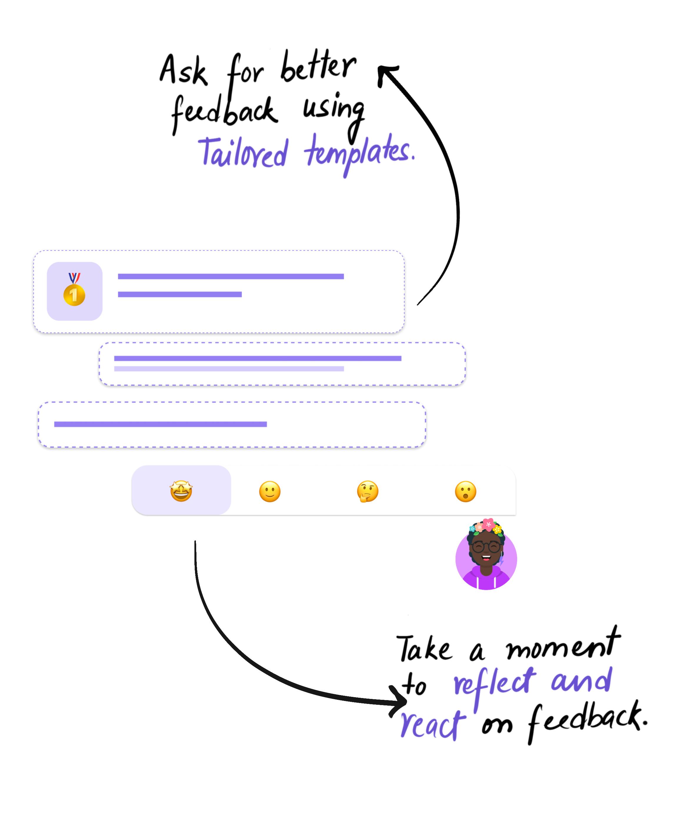 Wonderpath platform illustration.