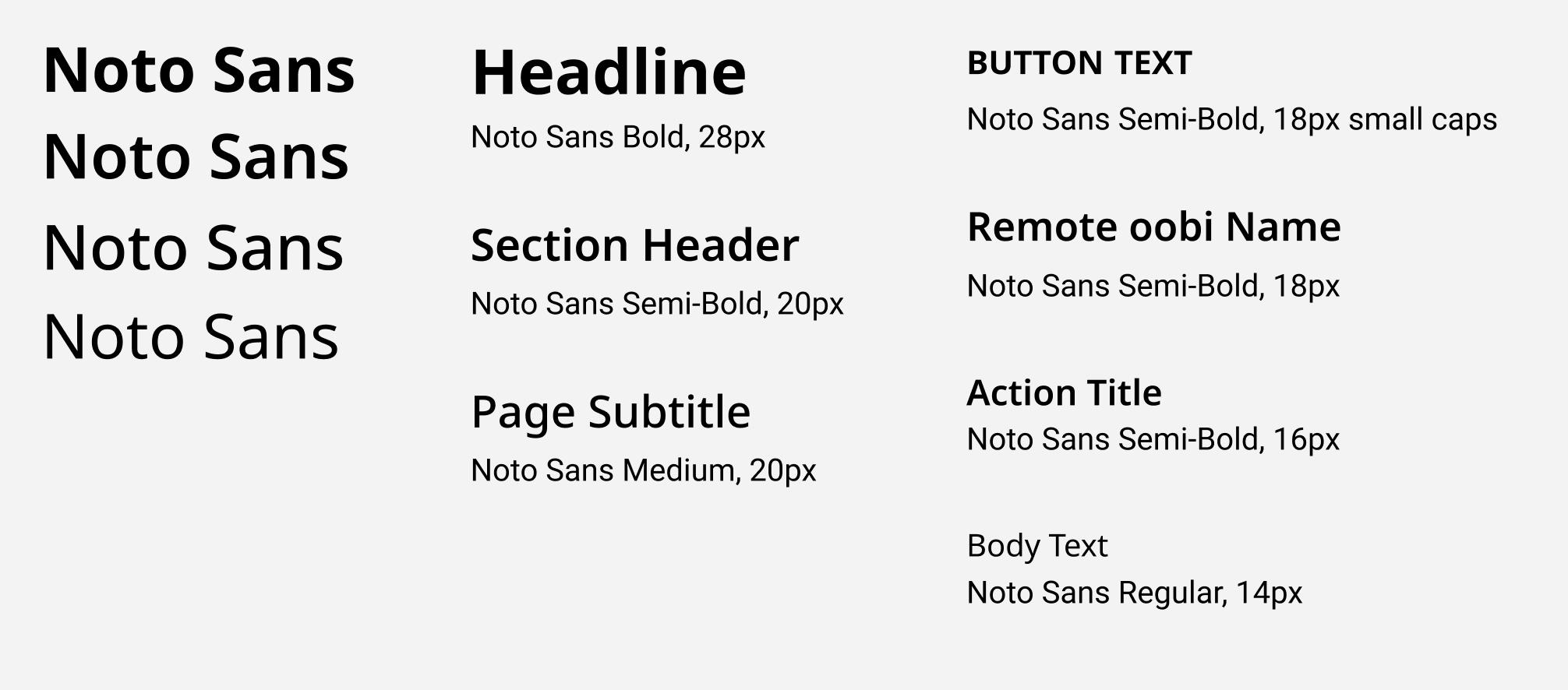 Oobi visual system typographic hierarchy
