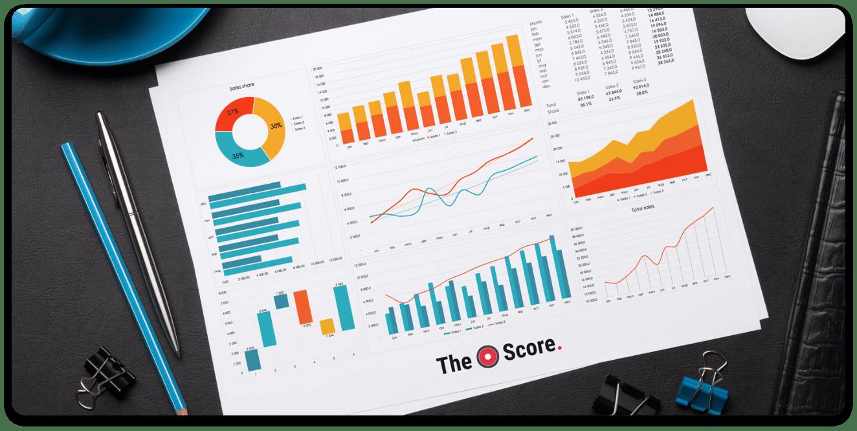 Digital of Things - DOT score outcome
