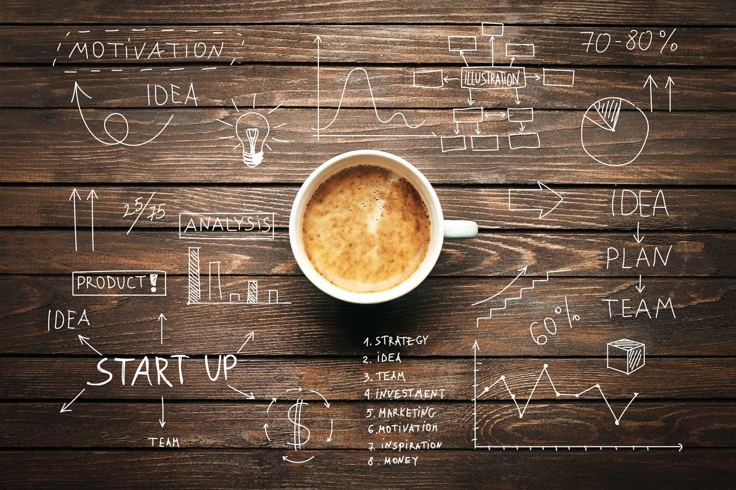 Why a business model is essential for your startup