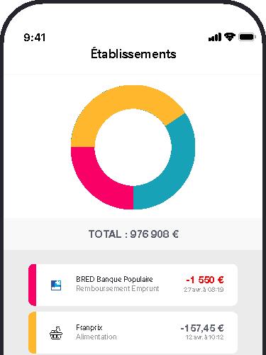 Illustration du suivi budgétaire dans l'application LaFinBox