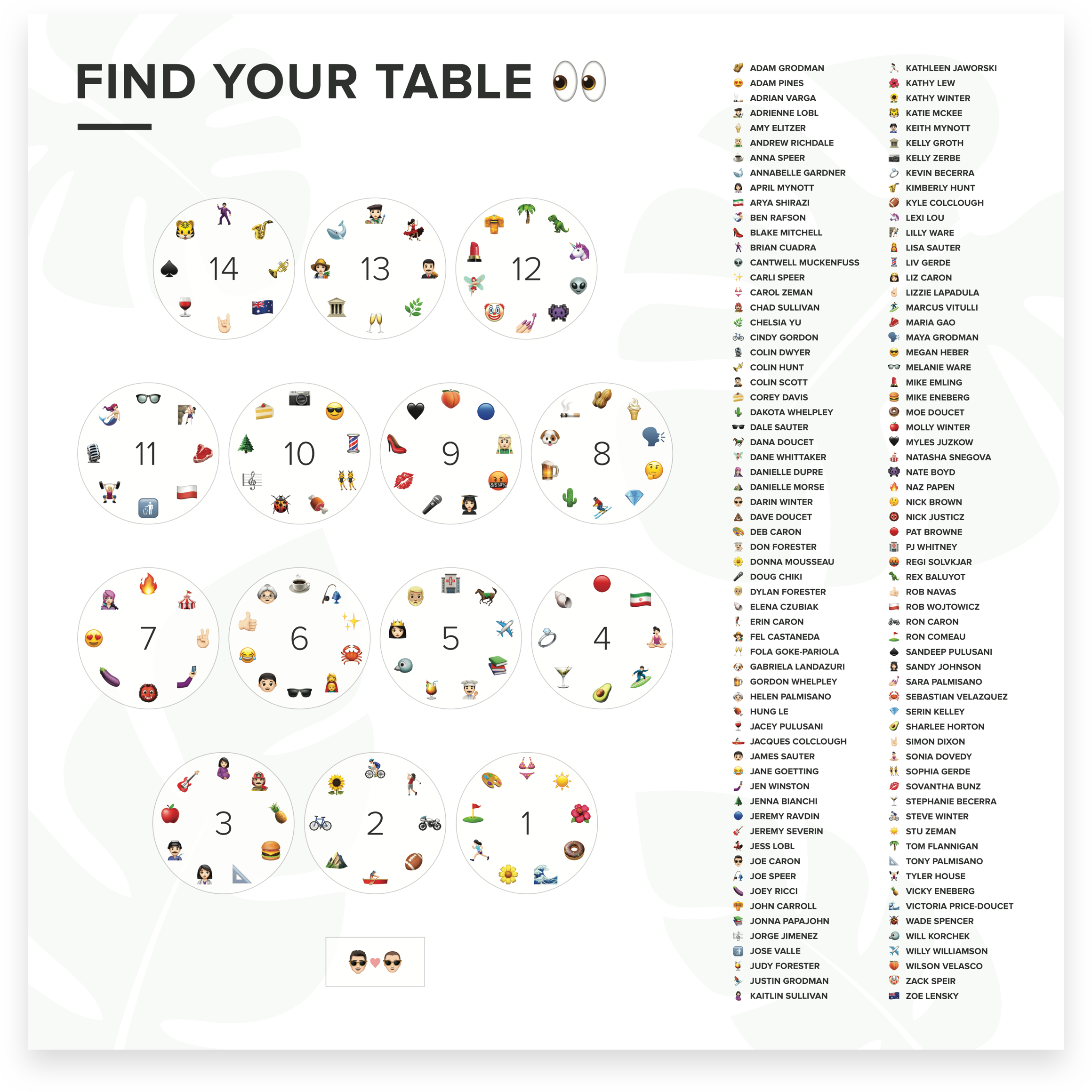 "A seating chart reading ""Find your table"" at the top, with a seating map and legend of names and emojis"