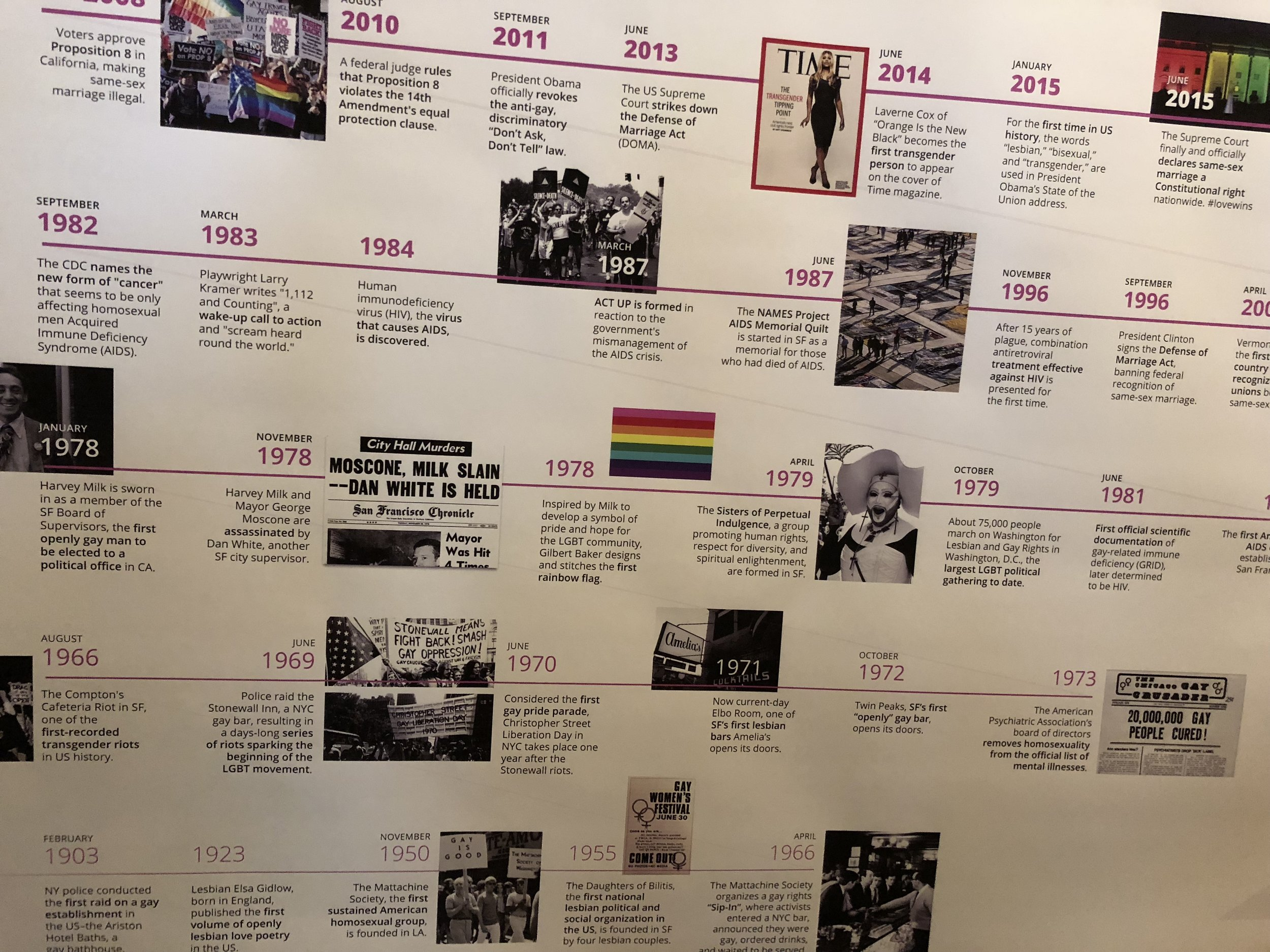 The timeline displays major events in the gay rights movement.