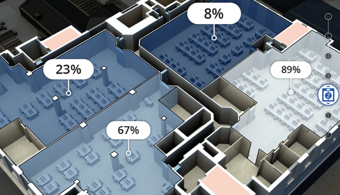 Room occupancy and space utilization