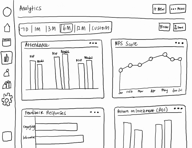 Analytics dashboard shows the 4 main types of data users want to track