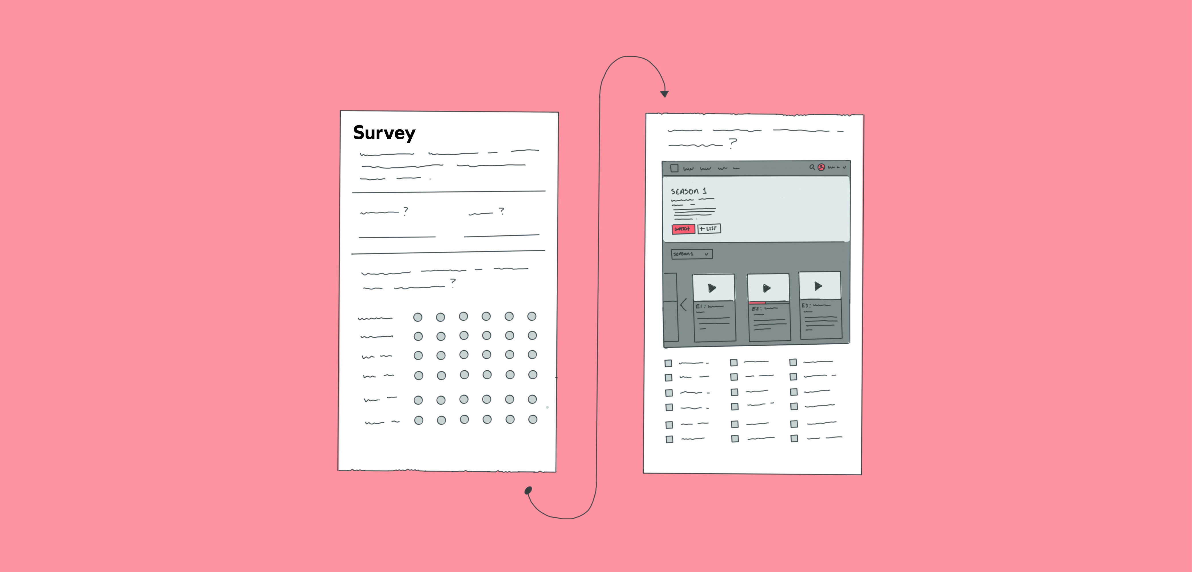 Testing a product's brand attributes through user surveys
