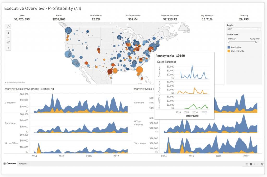tableau data visualization