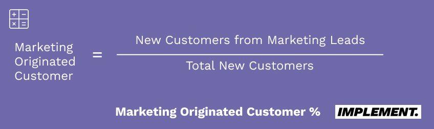 marketing originated customers